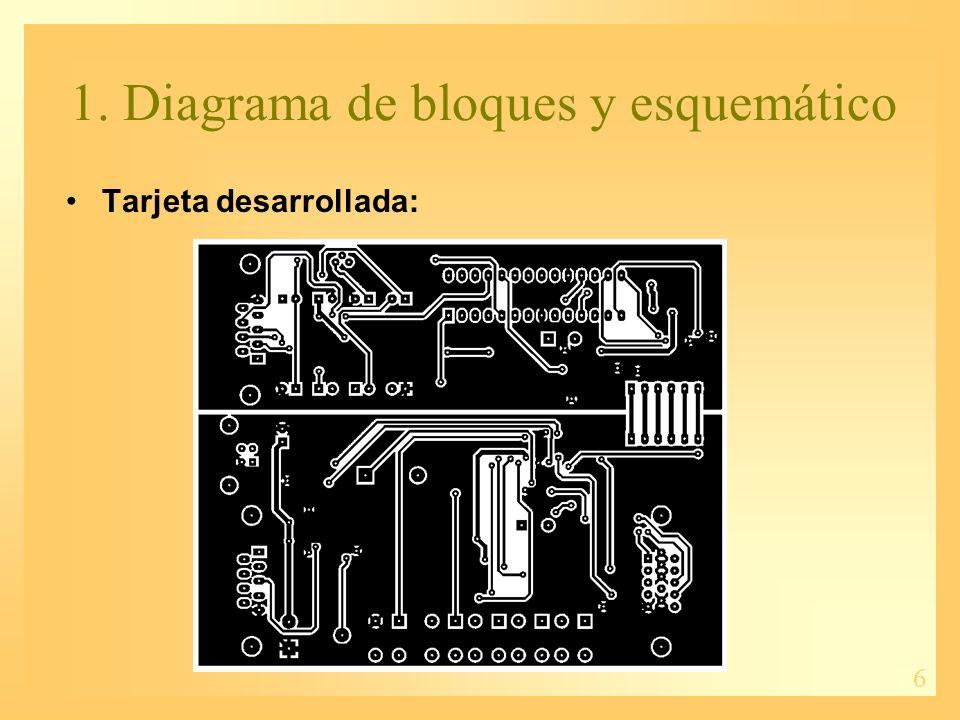 7 1. Diagrama de bloques y esquemático ICD2 clone: