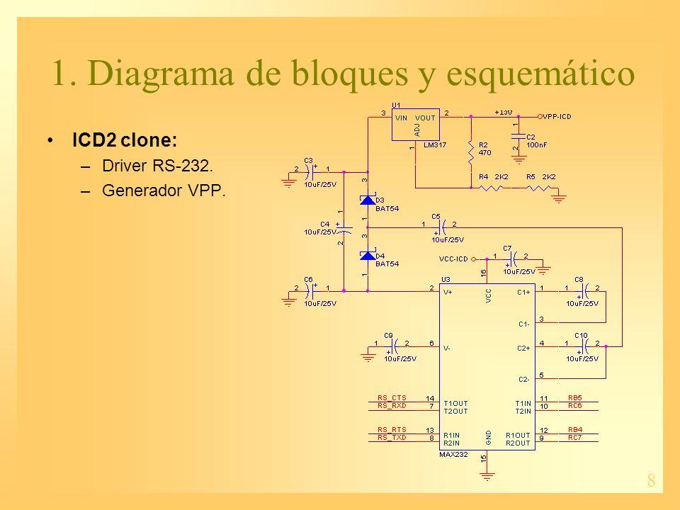 9 1. Diagrama de bloques y esquemático ICD2 clone: –Control VPP.