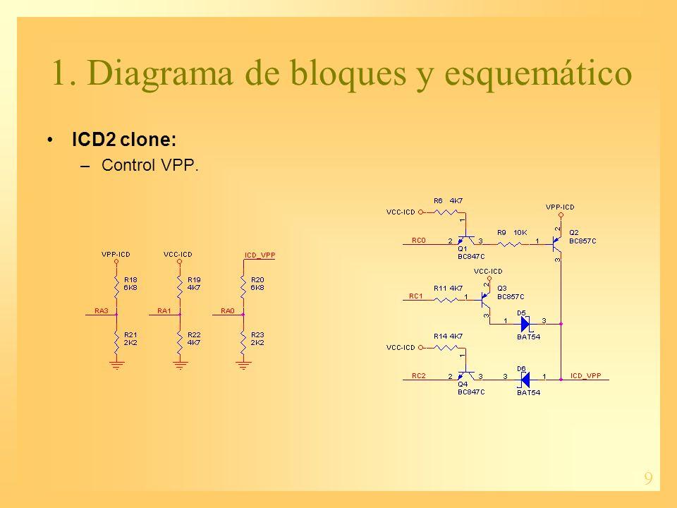 10 1. Diagrama de bloques y esquemático ICD2 clone: –µC.