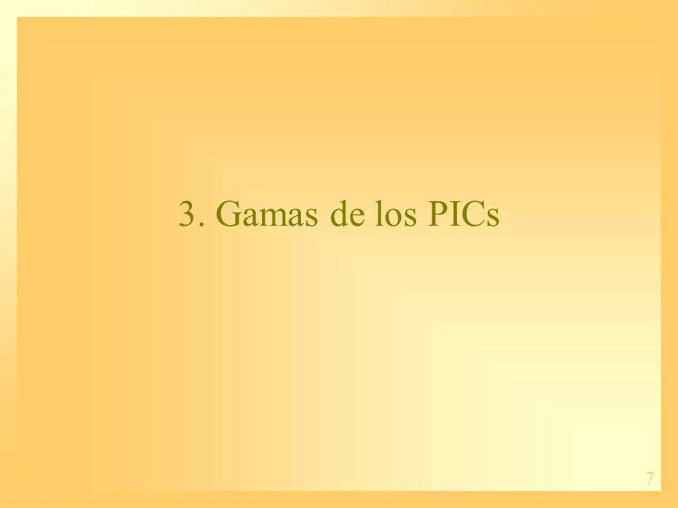8 Gama básica –Empezó con los PIC16C5x.–33 instrucciones.