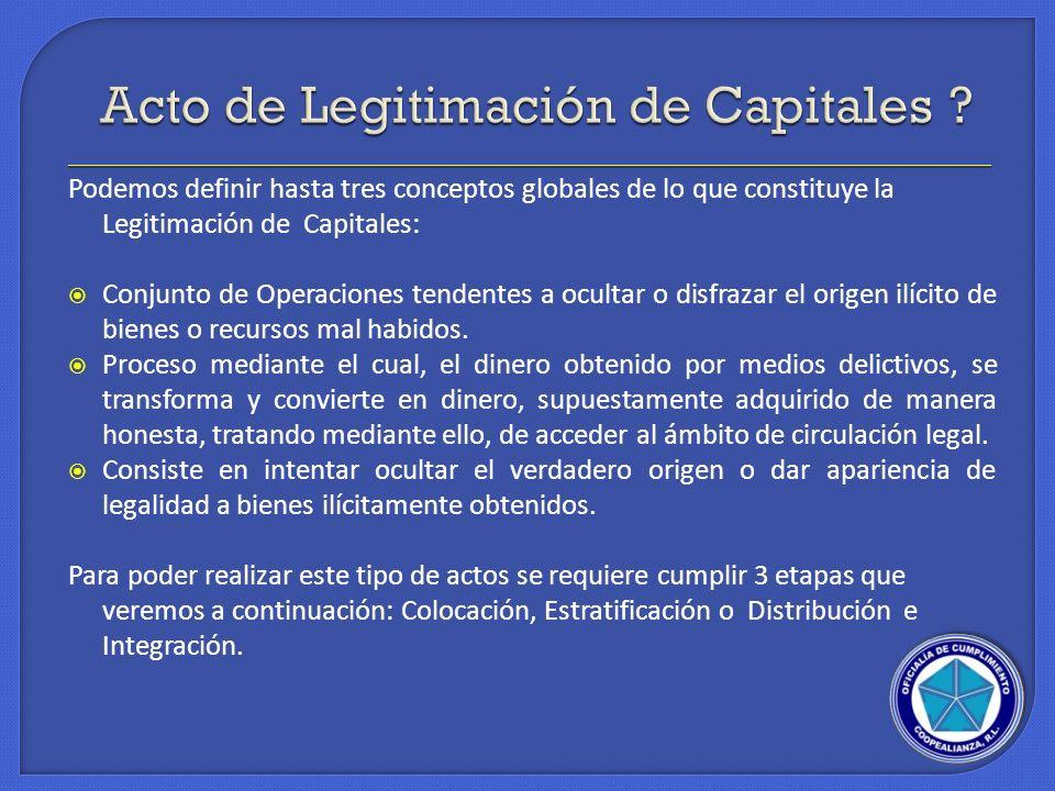 Podemos definir hasta tres conceptos globales de lo que constituye la Legitimación de Capitales: Conjunto de Operaciones tendentes a ocultar o disfraz