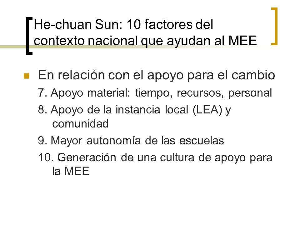 He-chuan Sun: 10 factores del contexto nacional que ayudan al MEE En relación con el apoyo para el cambio 7. Apoyo material: tiempo, recursos, persona