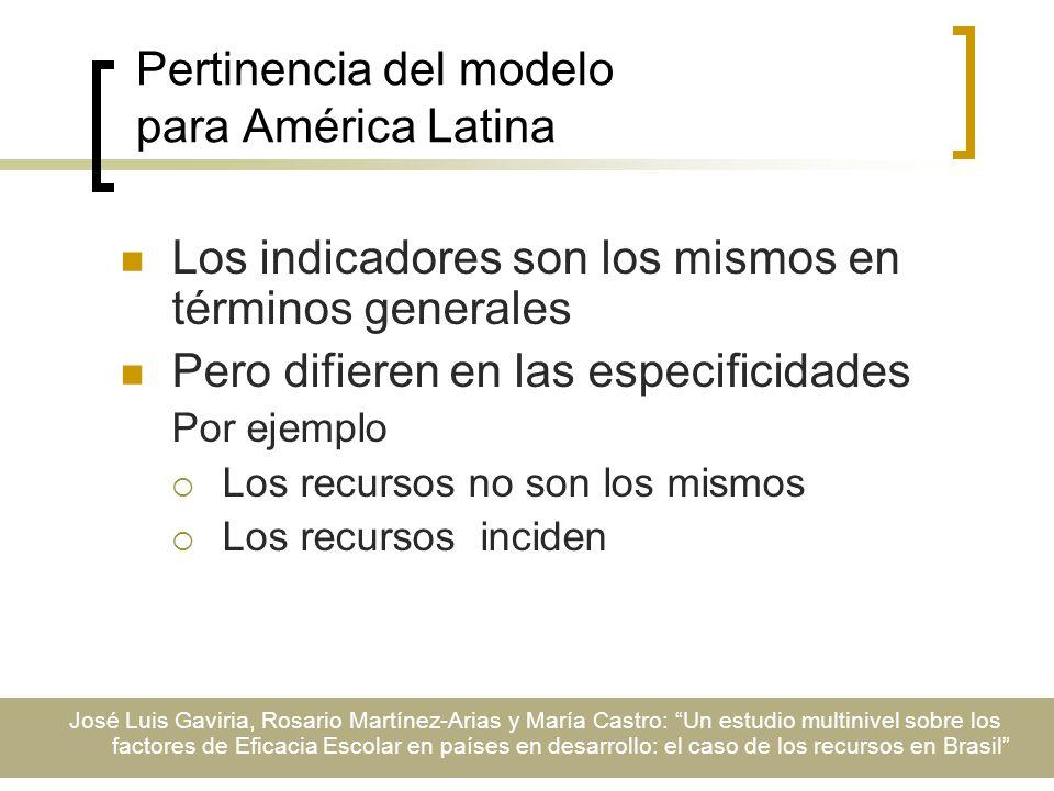 Pertinencia del modelo para América Latina Los indicadores son los mismos en términos generales Pero difieren en las especificidades Por ejemplo Los r