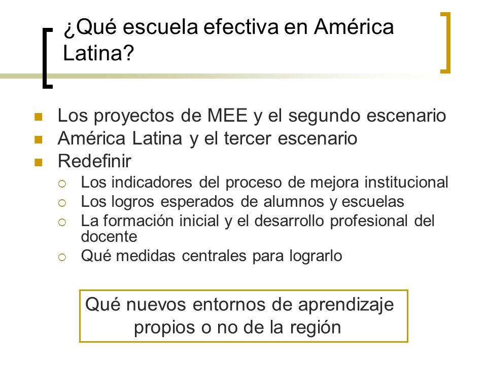 Los proyectos de MEE y el segundo escenario América Latina y el tercer escenario Redefinir Los indicadores del proceso de mejora institucional Los log
