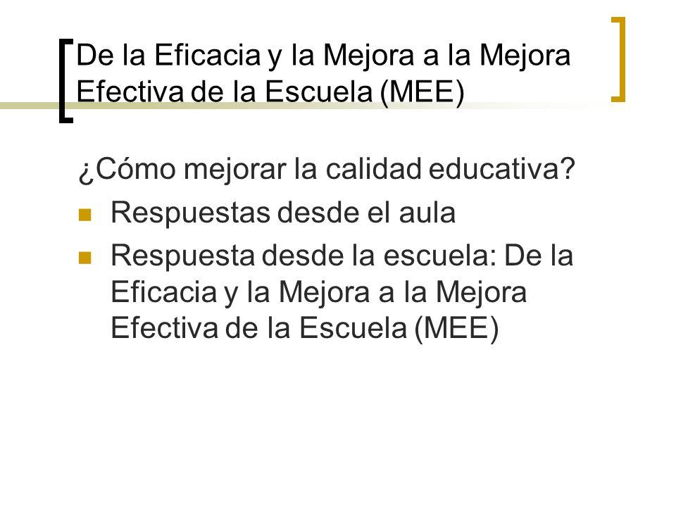 De la Eficacia y la Mejora a la Mejora Efectiva de la Escuela (MEE) ¿Cómo mejorar la calidad educativa? Respuestas desde el aula Respuesta desde la es