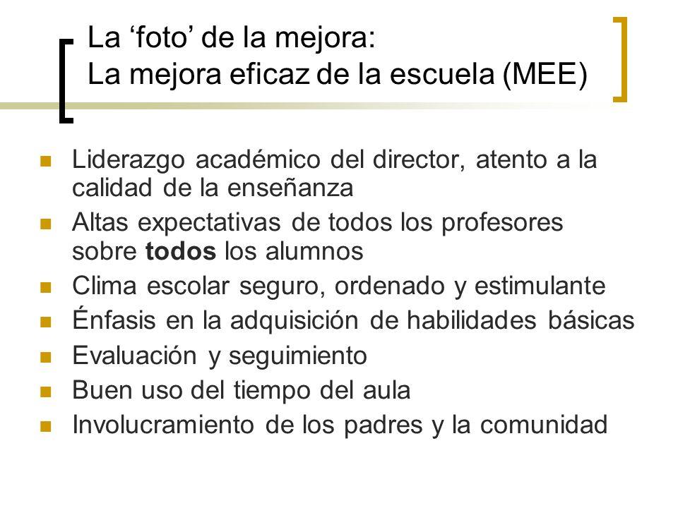 La foto de la mejora: La mejora eficaz de la escuela (MEE) Liderazgo académico del director, atento a la calidad de la enseñanza Altas expectativas de