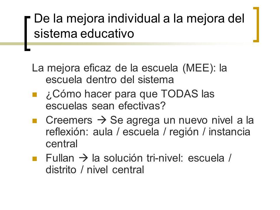 De la mejora individual a la mejora del sistema educativo La mejora eficaz de la escuela (MEE): la escuela dentro del sistema ¿Cómo hacer para que TOD