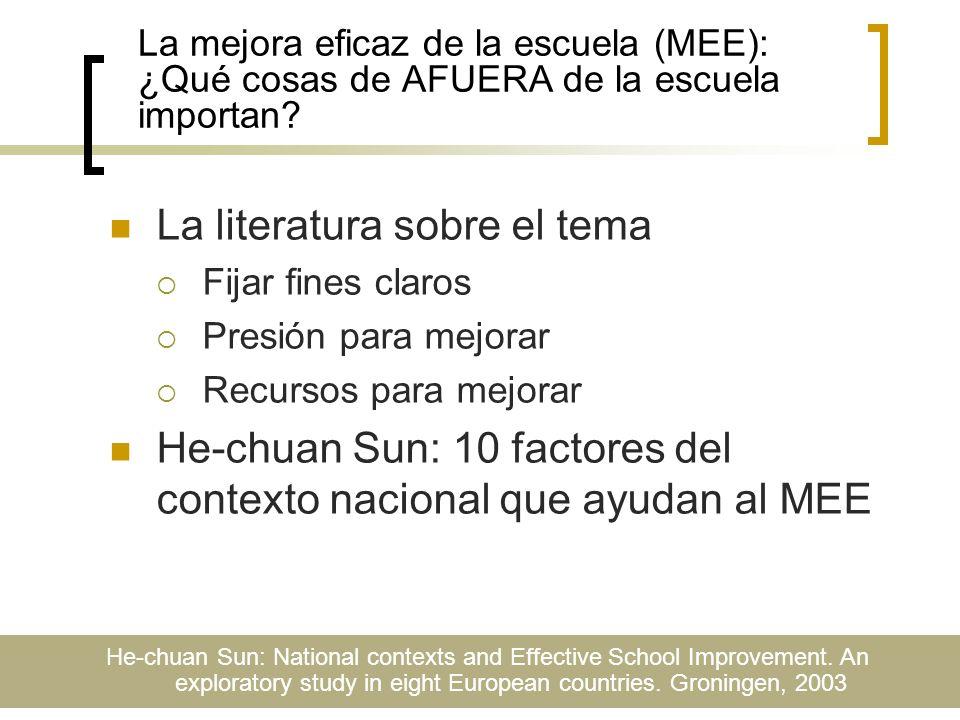 La mejora eficaz de la escuela (MEE): ¿Qué cosas de AFUERA de la escuela importan? La literatura sobre el tema Fijar fines claros Presión para mejorar
