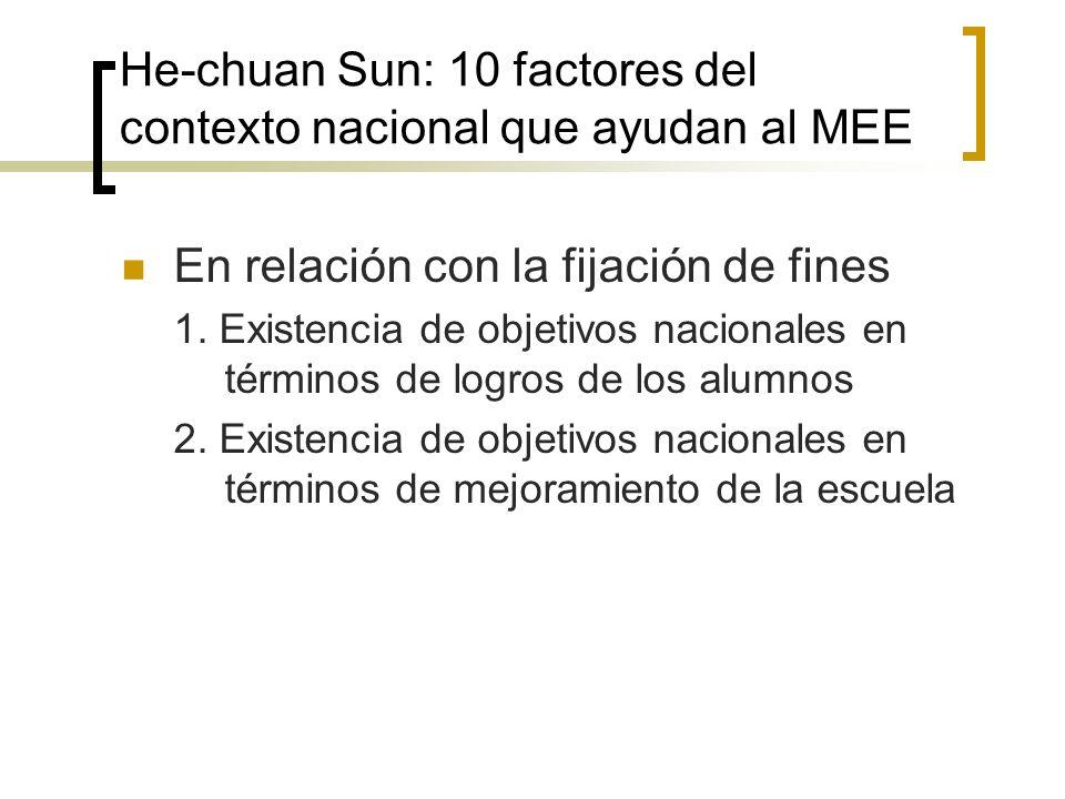 He-chuan Sun: 10 factores del contexto nacional que ayudan al MEE En relación con la fijación de fines 1. Existencia de objetivos nacionales en términ