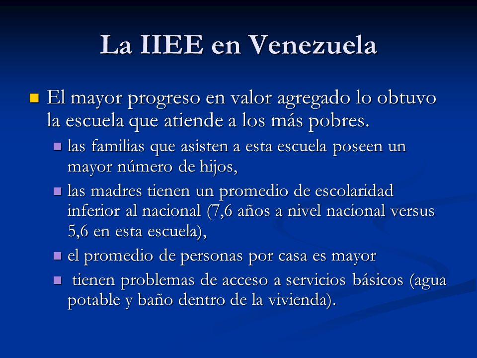La IIEE en Venezuela El mayor progreso en valor agregado lo obtuvo la escuela que atiende a los más pobres. El mayor progreso en valor agregado lo obt