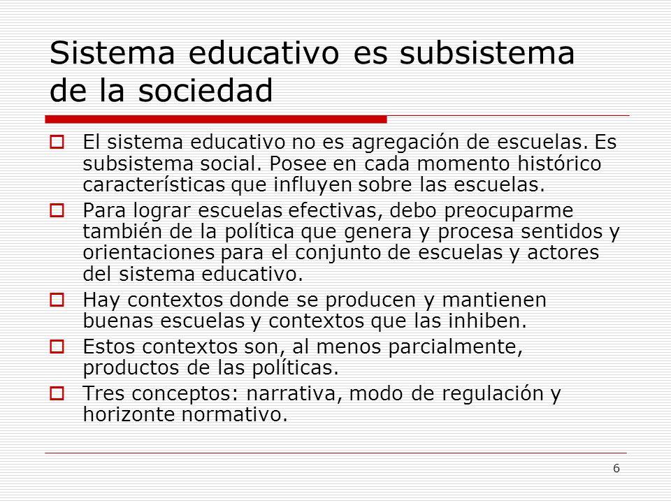 6 Sistema educativo es subsistema de la sociedad El sistema educativo no es agregación de escuelas. Es subsistema social. Posee en cada momento histór