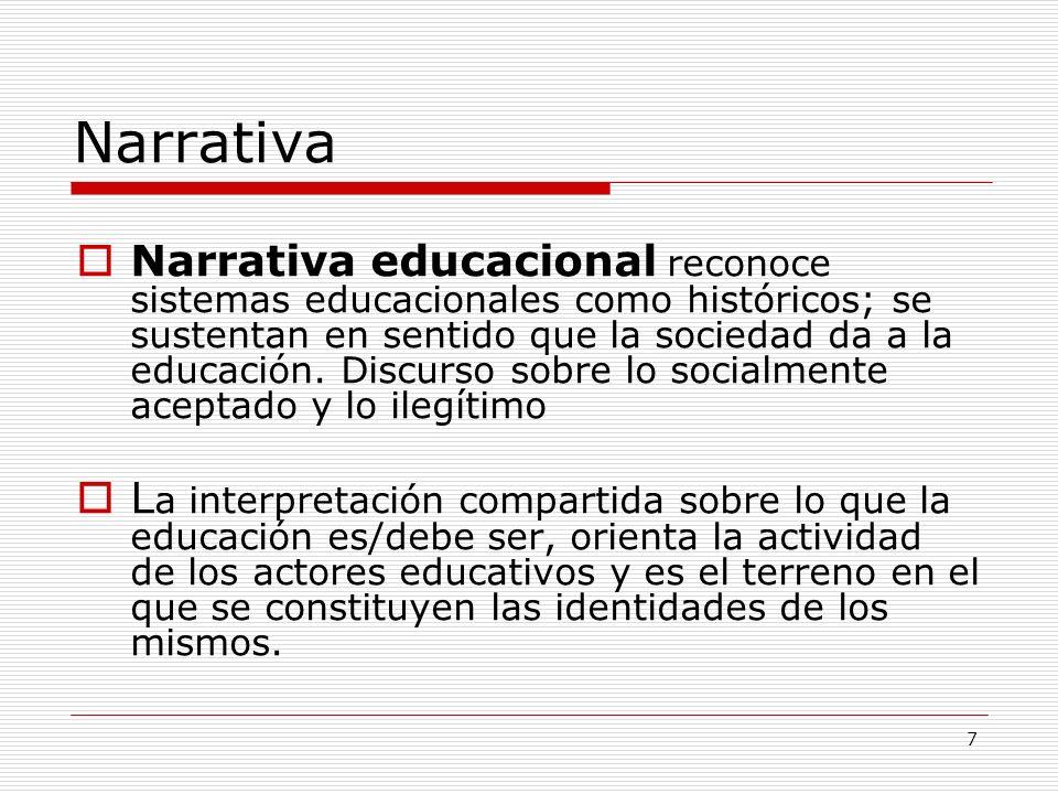 7 Narrativa Narrativa educacional reconoce sistemas educacionales como históricos; se sustentan en sentido que la sociedad da a la educación. Discurso