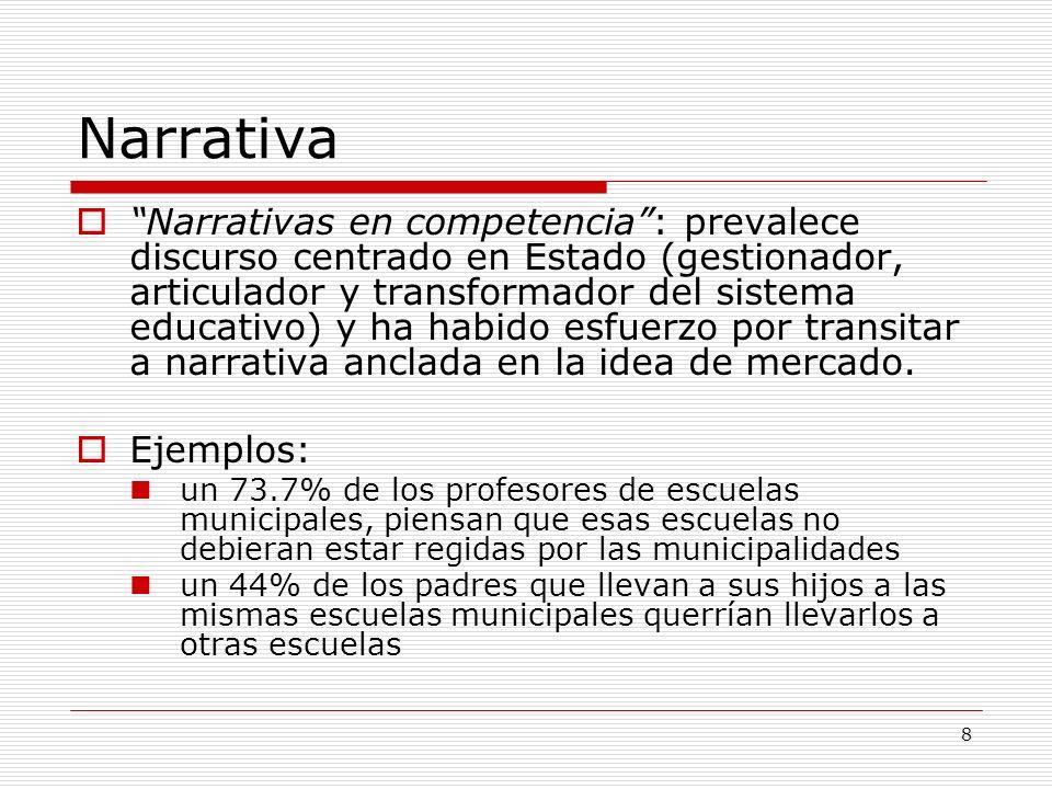 8 Narrativa Narrativas en competencia: prevalece discurso centrado en Estado (gestionador, articulador y transformador del sistema educativo) y ha hab