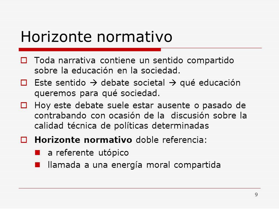9 Horizonte normativo Toda narrativa contiene un sentido compartido sobre la educación en la sociedad. Este sentido debate societal qué educación quer