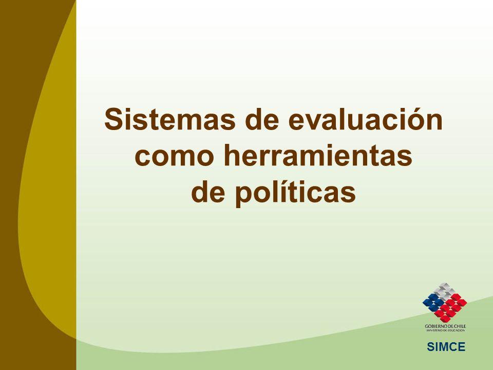SIMCE Sistemas de evaluación como herramientas de políticas