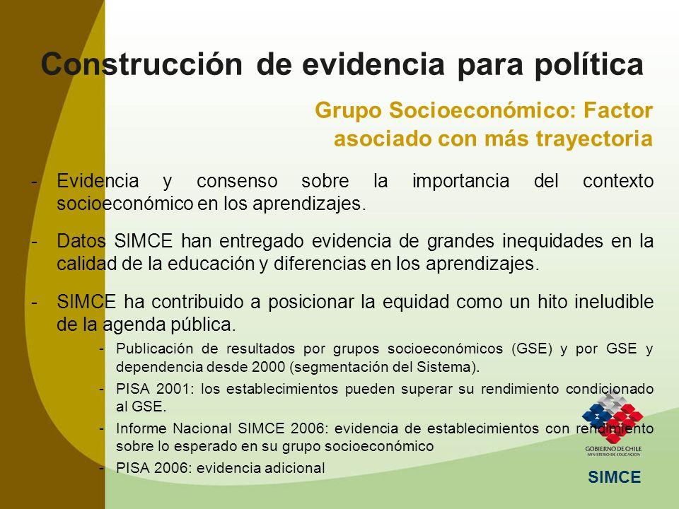SIMCE Construcción de evidencia para política Grupo Socioeconómico: Factor asociado con más trayectoria -Evidencia y consenso sobre la importancia del