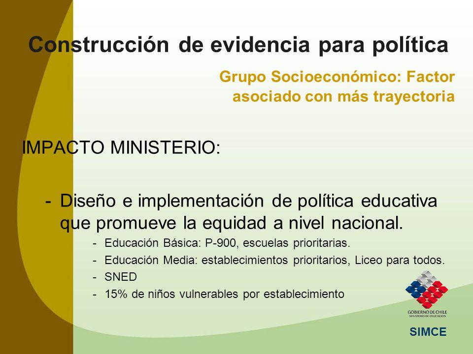 SIMCE Construcción de evidencia para política Grupo Socioeconómico: Factor asociado con más trayectoria IMPACTO MINISTERIO: -Diseño e implementación d