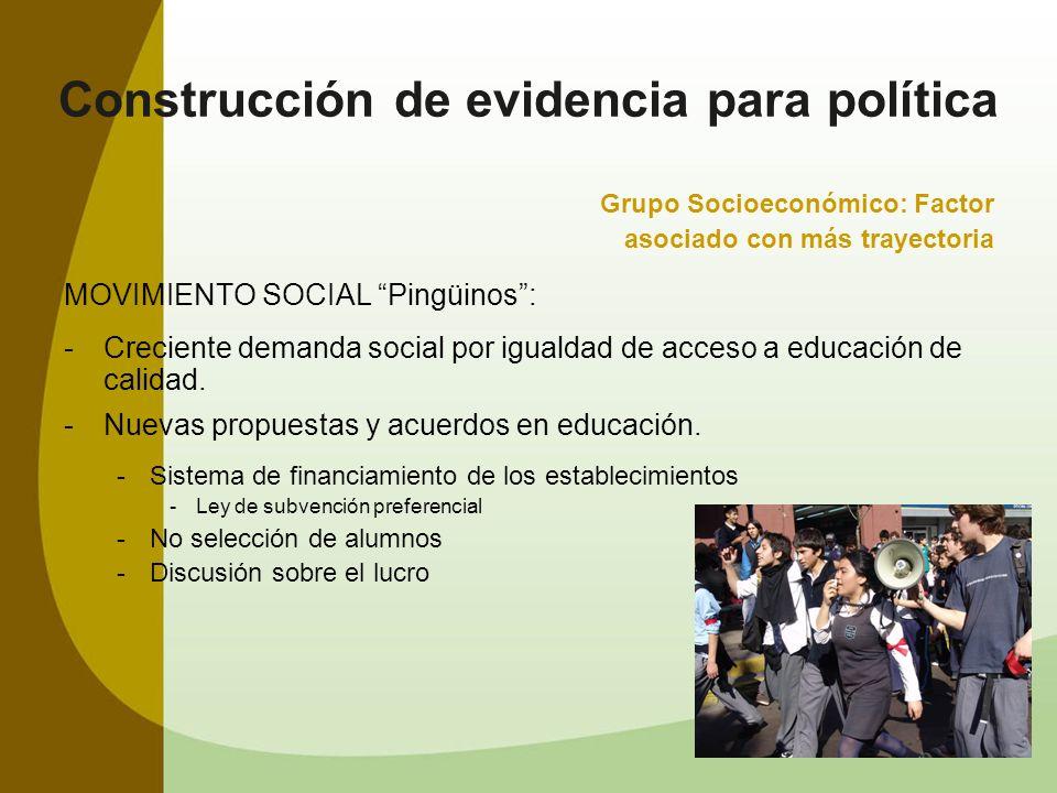 SIMCE Construcción de evidencia para política Grupo Socioeconómico: Factor asociado con más trayectoria MOVIMIENTO SOCIAL Pingüinos: -Creciente demand