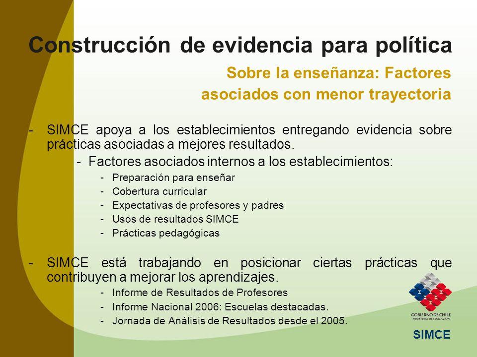 SIMCE Construcción de evidencia para política Sobre la enseñanza: Factores asociados con menor trayectoria -SIMCE apoya a los establecimientos entrega