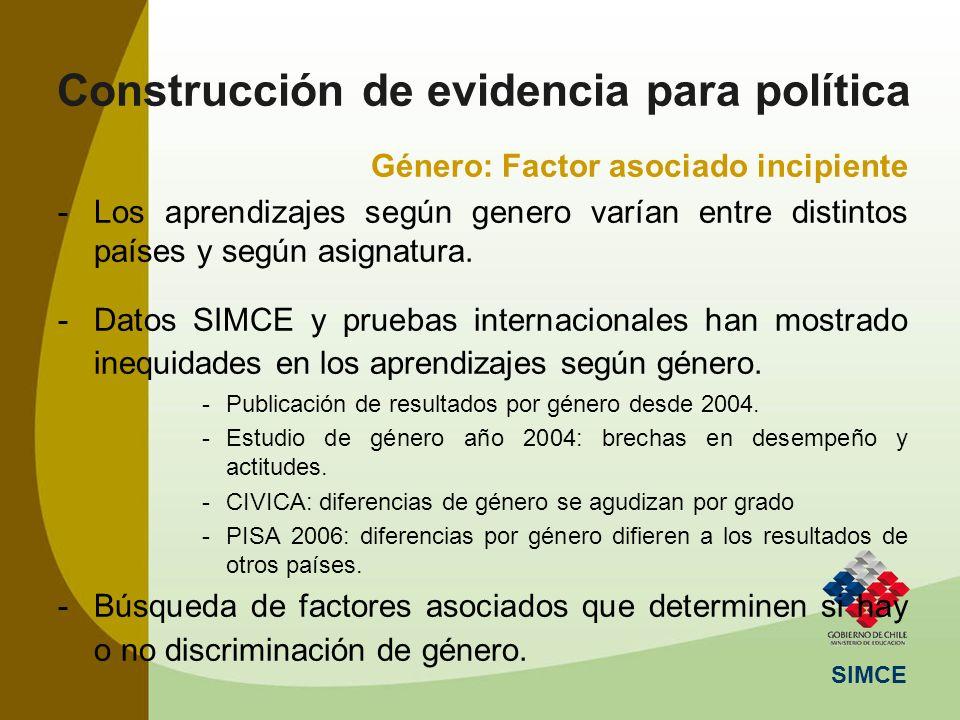 SIMCE Construcción de evidencia para política Género: Factor asociado incipiente -Los aprendizajes según genero varían entre distintos países y según