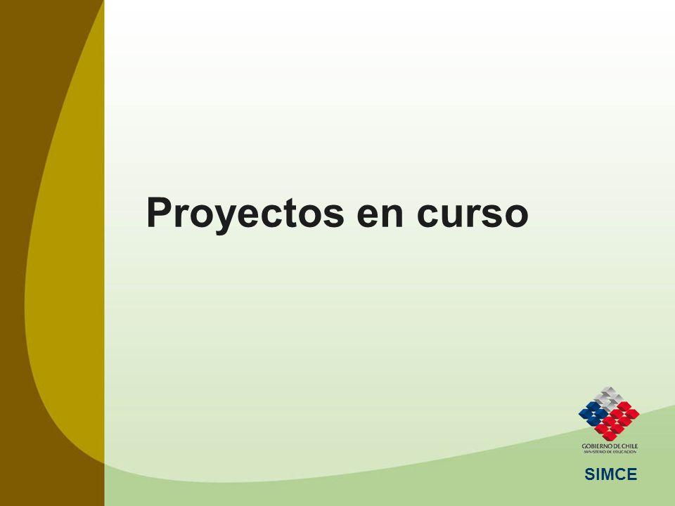 SIMCE Proyectos en curso