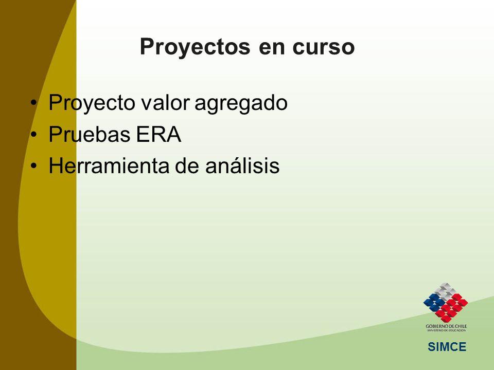 SIMCE Proyectos en curso Proyecto valor agregado Pruebas ERA Herramienta de análisis