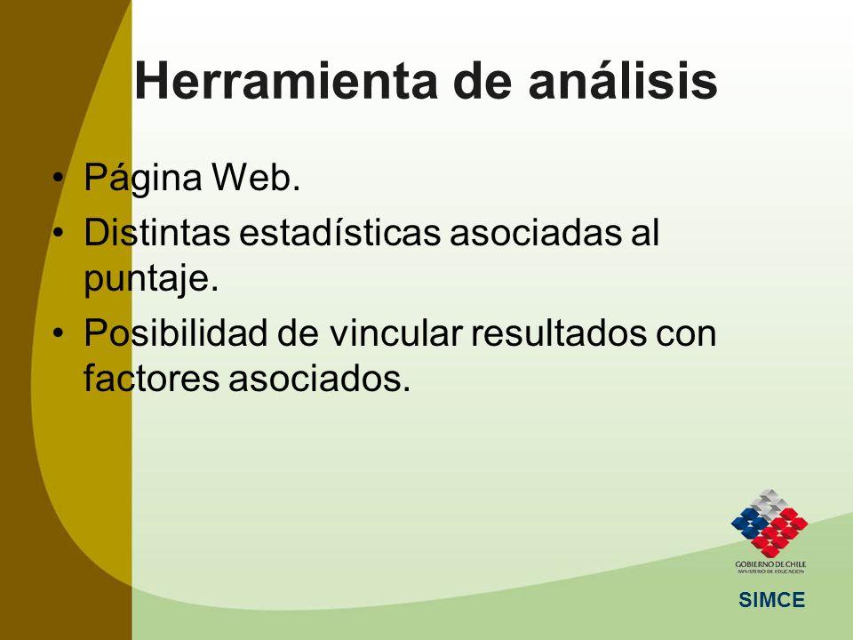 SIMCE Página Web. Distintas estadísticas asociadas al puntaje. Posibilidad de vincular resultados con factores asociados. Herramienta de análisis