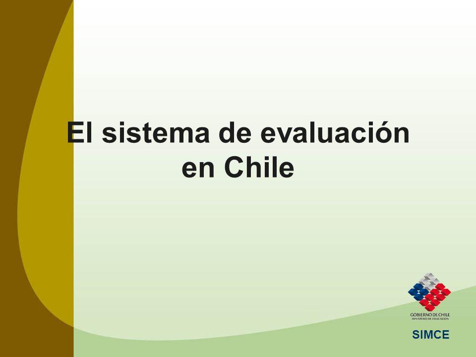 SIMCE El sistema de evaluación en Chile