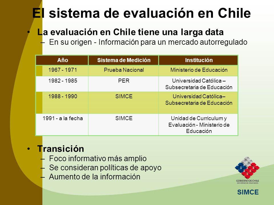 SIMCE El sistema de evaluación en Chile La evaluación en Chile tiene una larga data –En su origen - Información para un mercado autorregulado Transici