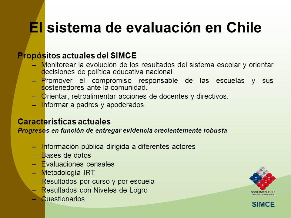 SIMCE El sistema de evaluación en Chile Propósitos actuales del SIMCE –Monitorear la evolución de los resultados del sistema escolar y orientar decisi