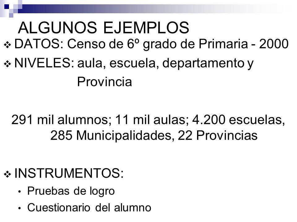 ALGUNOS EJEMPLOS DATOS: Censo de 6º grado de Primaria - 2000 NIVELES: aula, escuela, departamento y Provincia 291 mil alumnos; 11 mil aulas; 4.200 esc