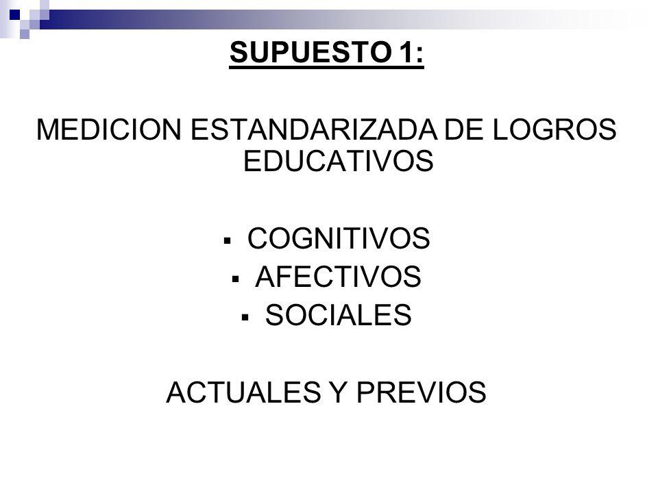 SUPUESTO 1: MEDICION ESTANDARIZADA DE LOGROS EDUCATIVOS COGNITIVOS AFECTIVOS SOCIALES ACTUALES Y PREVIOS