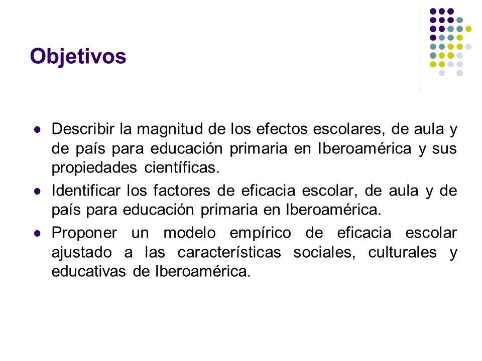 Objetivos Describir la magnitud de los efectos escolares, de aula y de país para educación primaria en Iberoamérica y sus propiedades científicas. Ide