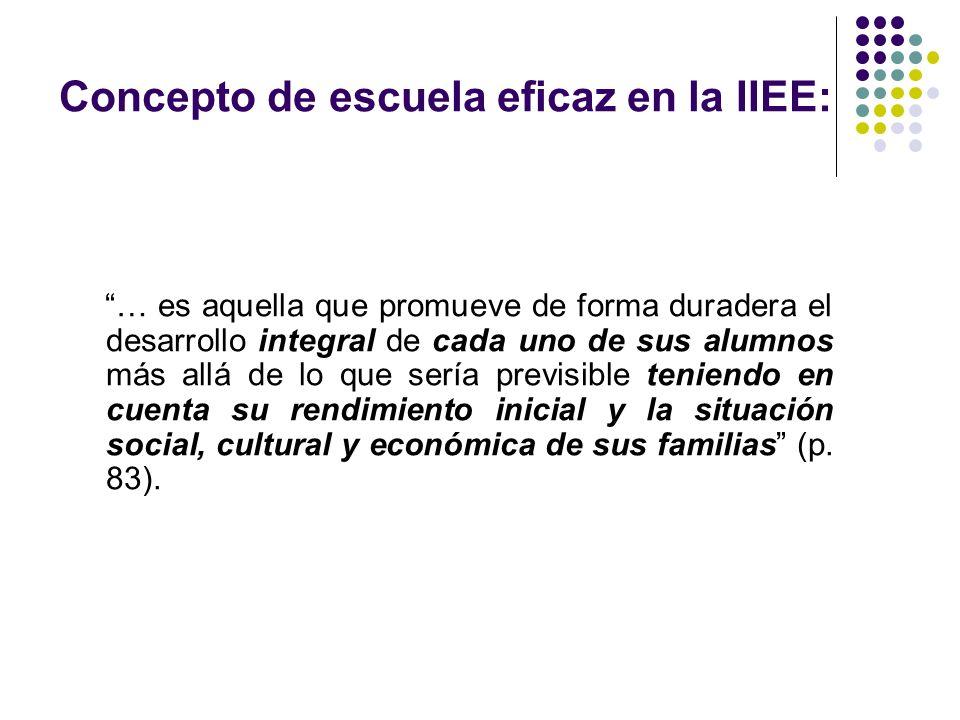 Concepto de escuela eficaz en la IIEE: … es aquella que promueve de forma duradera el desarrollo integral de cada uno de sus alumnos más allá de lo qu