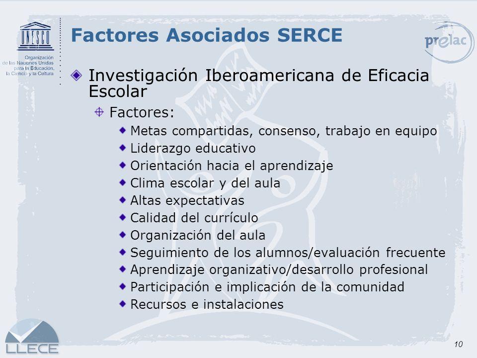 10 Investigación Iberoamericana de Eficacia Escolar Factores: Metas compartidas, consenso, trabajo en equipo Liderazgo educativo Orientación hacia el