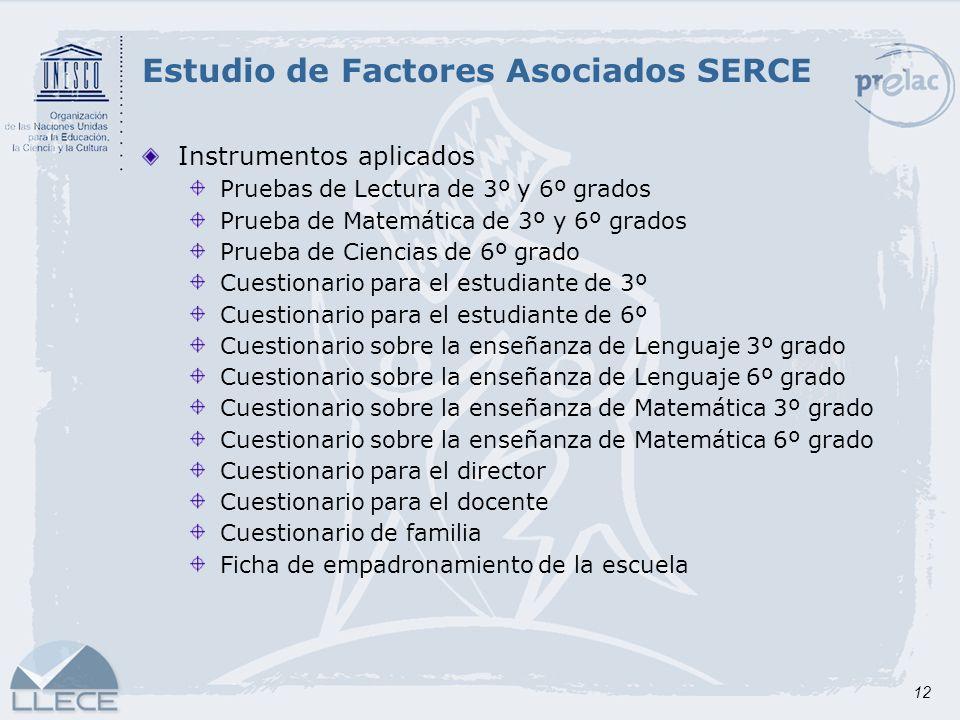 12 Instrumentos aplicados Pruebas de Lectura de 3º y 6º grados Prueba de Matemática de 3º y 6º grados Prueba de Ciencias de 6º grado Cuestionario para