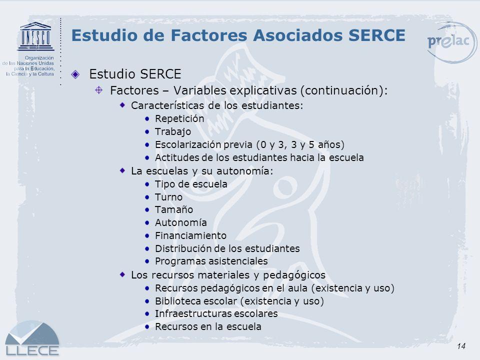 14 Estudio SERCE Factores – Variables explicativas (continuación): Características de los estudiantes: Repetición Trabajo Escolarización previa (0 y 3