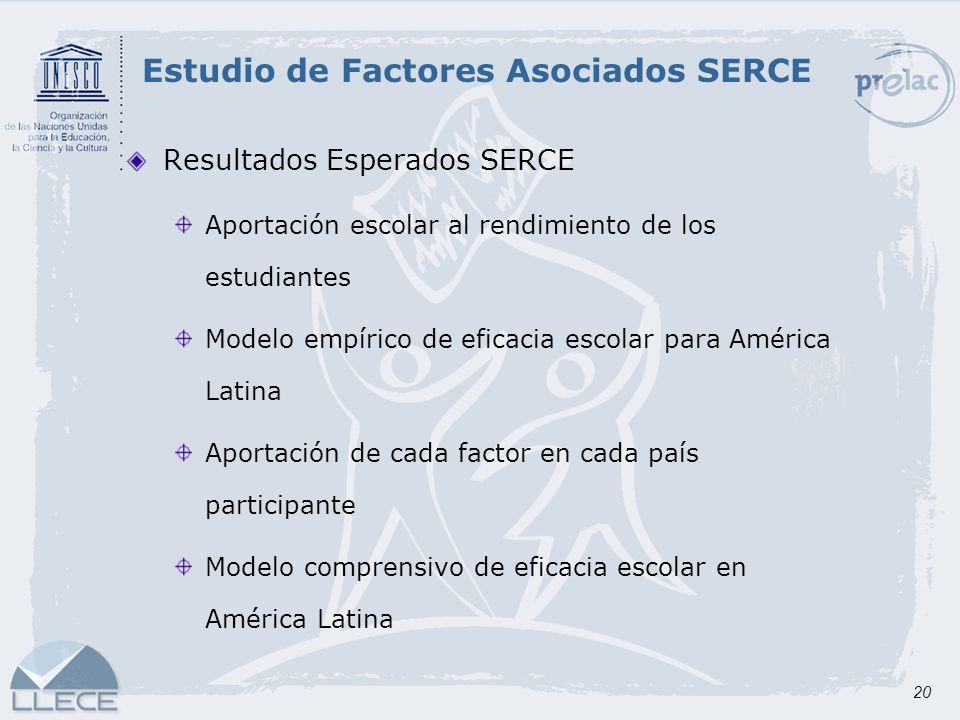 20 Resultados Esperados SERCE Aportación escolar al rendimiento de los estudiantes Modelo empírico de eficacia escolar para América Latina Aportación