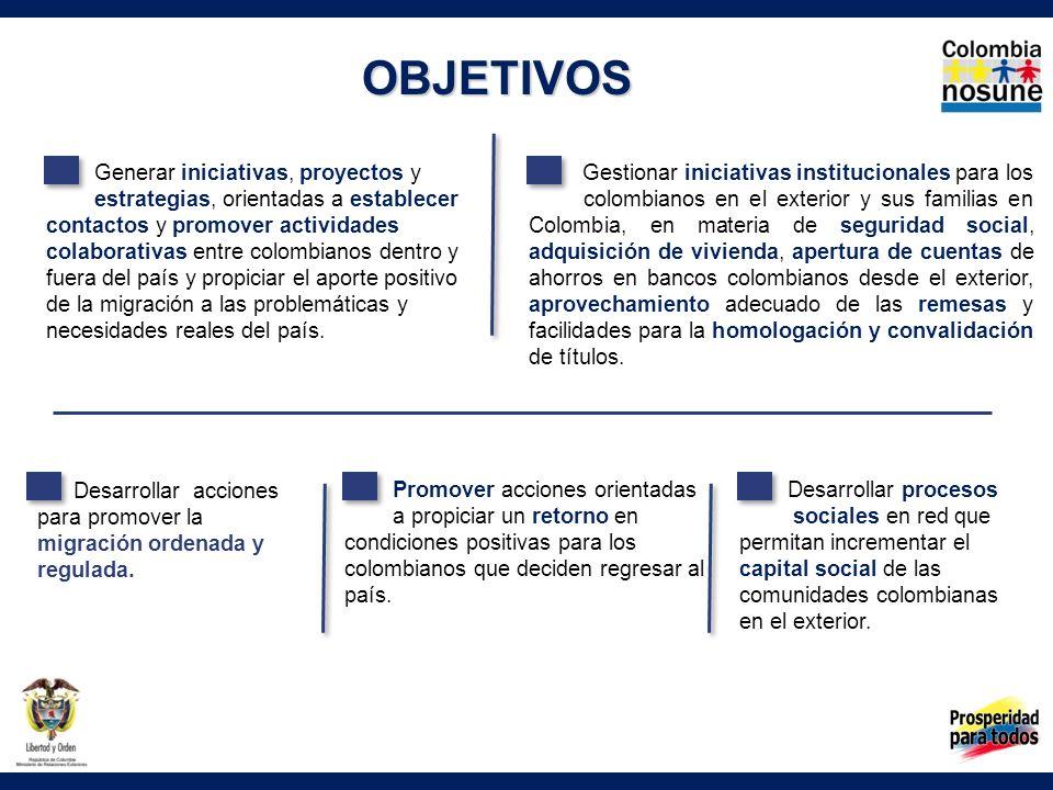 OBJETIVOS Generar iniciativas, proyectos y estrategias, orientadas a establecer contactos y promover actividades colaborativas entre colombianos dentr