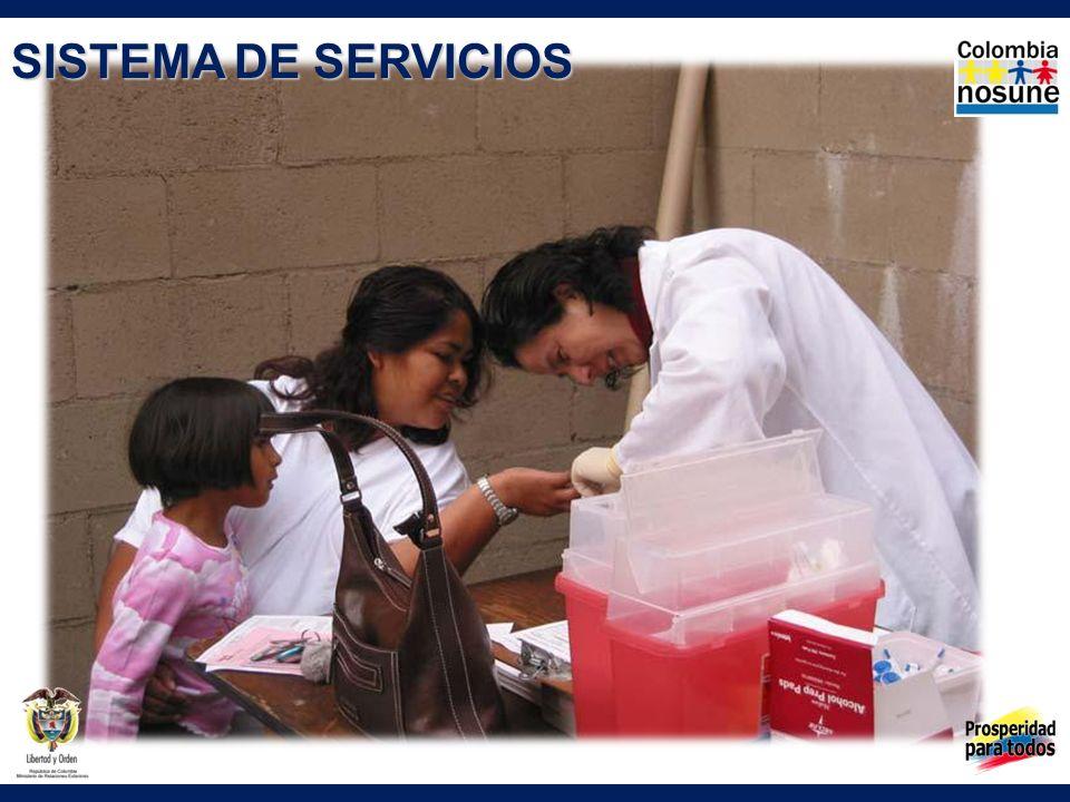 SISTEMA DE SERVICIOS