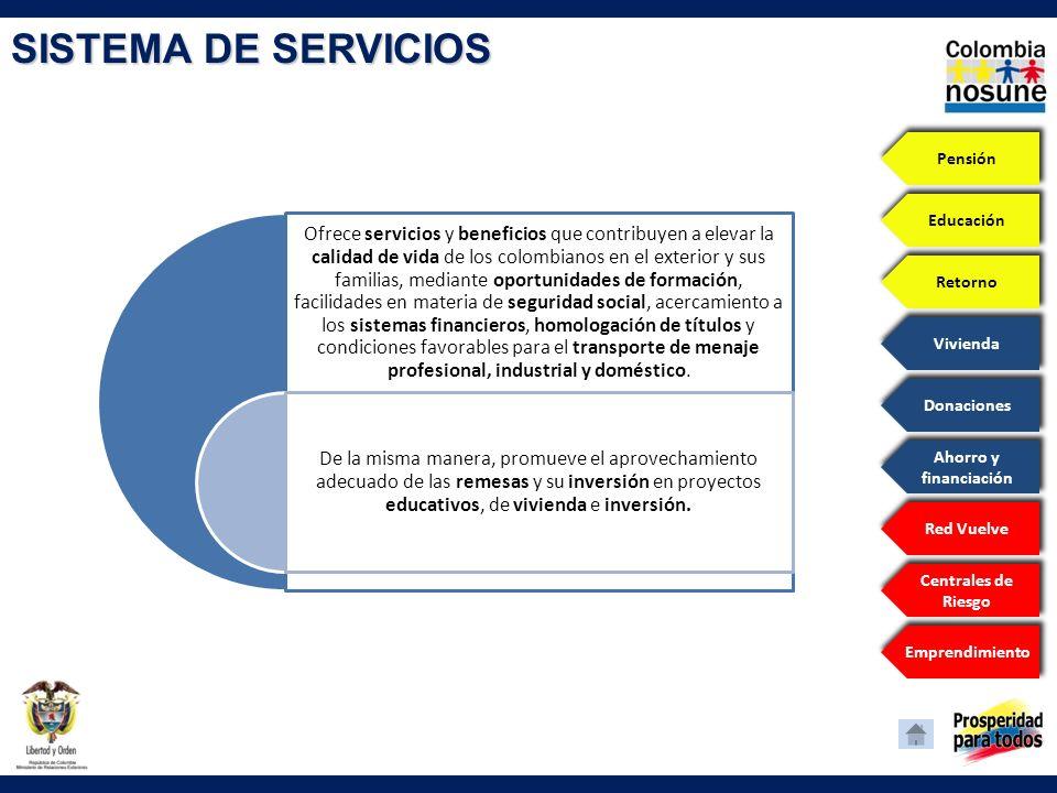Ofrece servicios y beneficios que contribuyen a elevar la calidad de vida de los colombianos en el exterior y sus familias, mediante oportunidades de