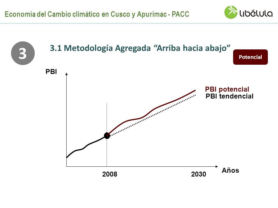 Años PBI 2008 Potencial PBI potencial PBI tendencial 2030 3 3.1 Metodología Agregada Arriba hacia abajo Economía del Cambio climático en Cusco y Apurí