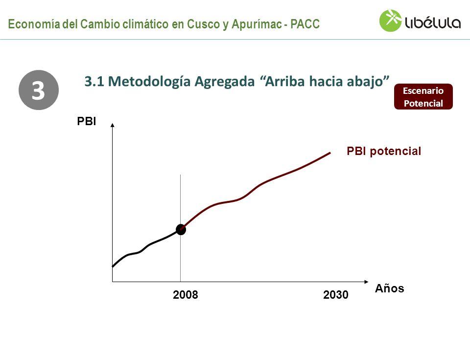 Años PBI 2008 PBI potencial 2030 Escenario Potencial 3 3.1 Metodología Agregada Arriba hacia abajo Economía del Cambio climático en Cusco y Apurímac -