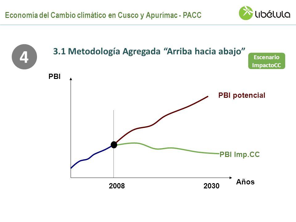 Años PBI 2008 PBI potencial 2030 PBI Imp.CC Escenario ImpactoCC 4 3.1 Metodología Agregada Arriba hacia abajo Economía del Cambio climático en Cusco y