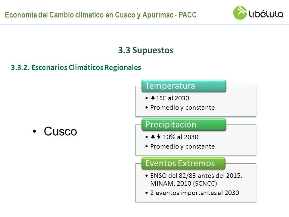 3.3 Supuestos 3.3.2. Escenarios Climáticos Regionales 1ºC al 2030 Promedio y constante Temperatura 10% al 2030 Promedio y constante Precipitación ENSO