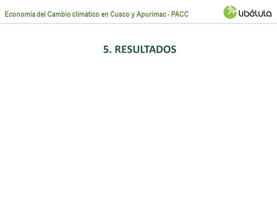 5. RESULTADOS Economía del Cambio climático en Cusco y Apurímac - PACC