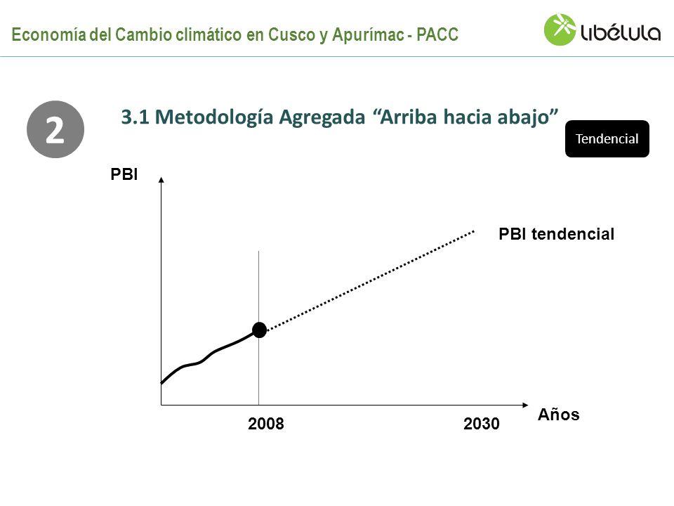 Años PBI 2008 Tendencial PBI tendencial 2030 2 3.1 Metodología Agregada Arriba hacia abajo Economía del Cambio climático en Cusco y Apurímac - PACC