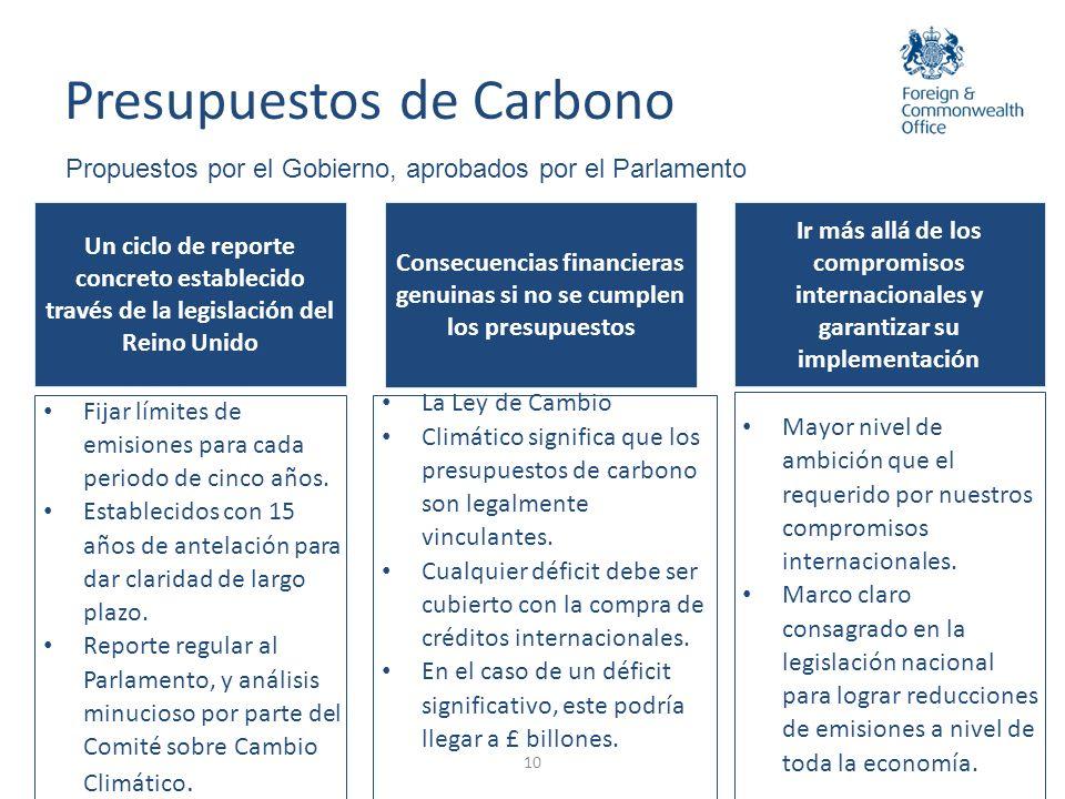 Presupuestos de Carbono 10 Un ciclo de reporte concreto establecido través de la legislación del Reino Unido Fijar límites de emisiones para cada peri