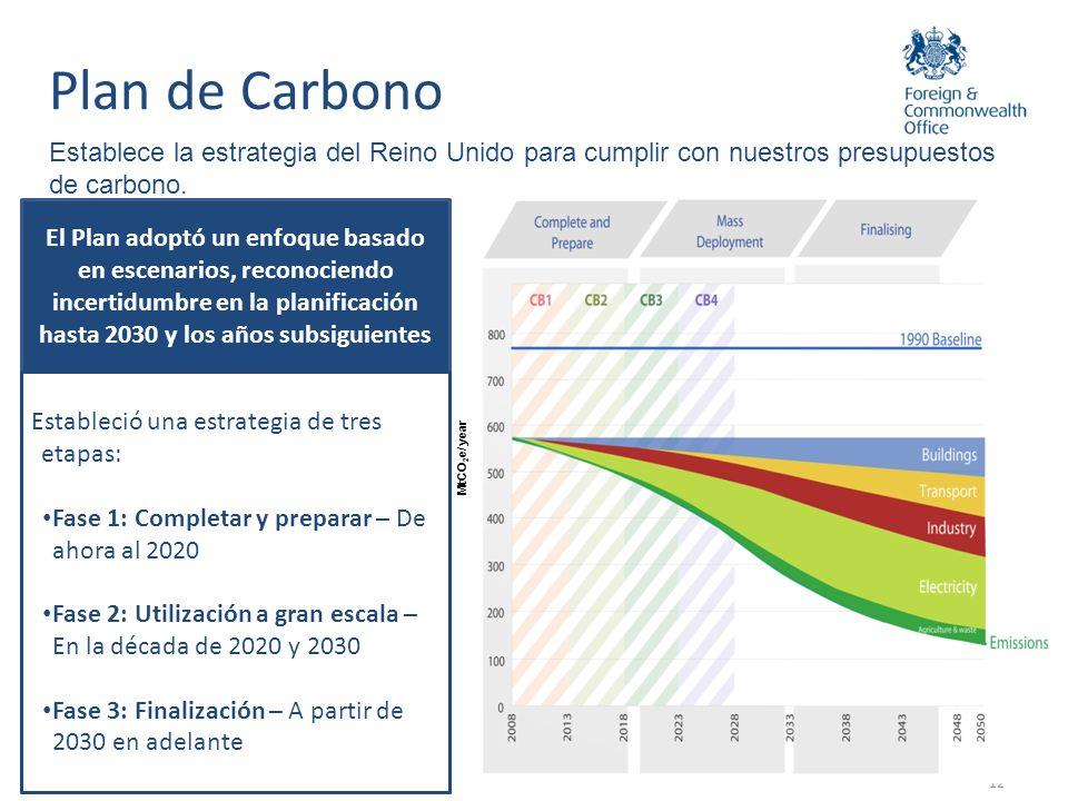 Plan de Carbono 12 El Plan adoptó un enfoque basado en escenarios, reconociendo incertidumbre en la planificación hasta 2030 y los años subsiguientes
