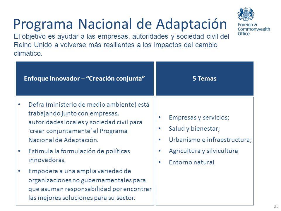 Enfoque Innovador – Creación conjunta 23 Programa Nacional de Adaptación El objetivo es ayudar a las empresas, autoridades y sociedad civil del Reino